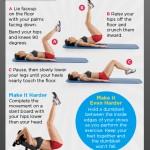 """Exercices pour les """"abdos du bas"""""""
