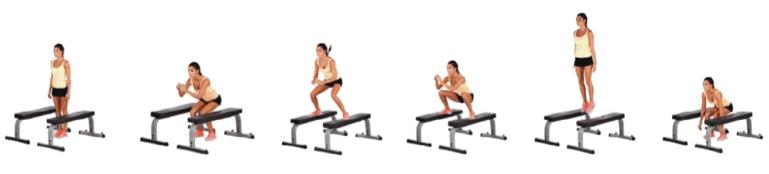 Exercice sauté sur 2 steps